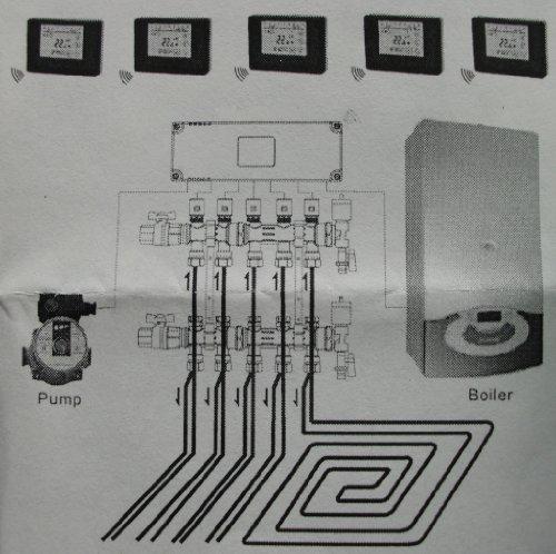 sm pc digital wireless 8fach empf nger regelklemmleiste. Black Bedroom Furniture Sets. Home Design Ideas